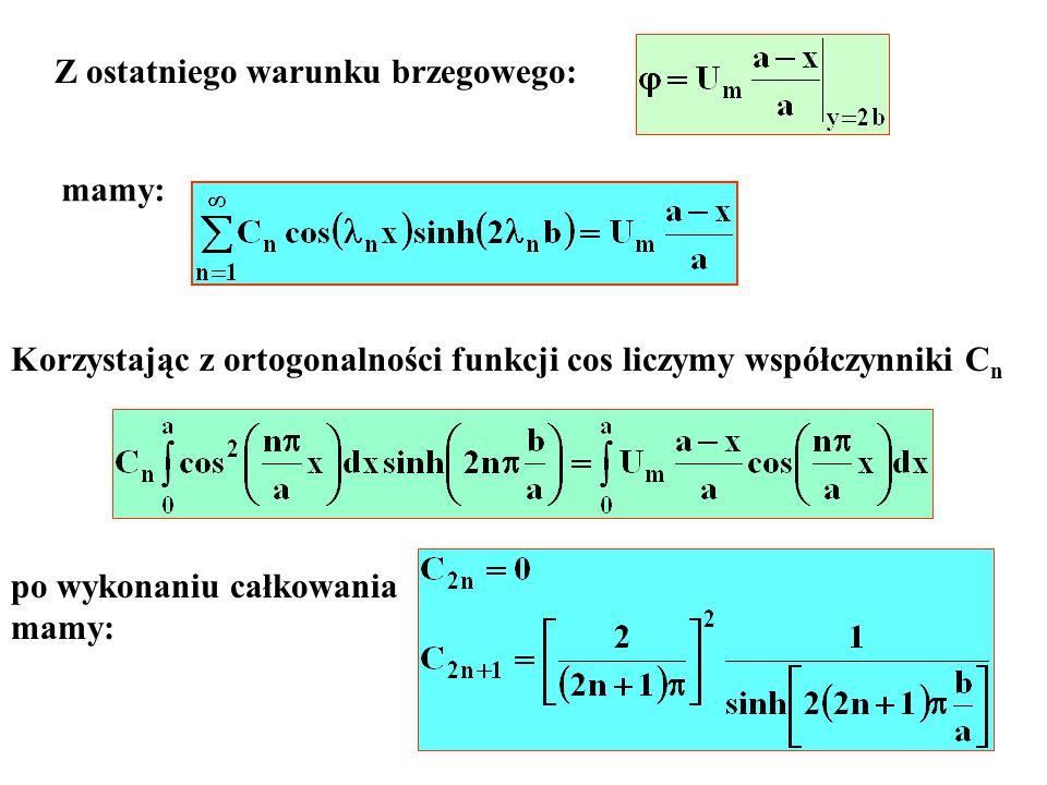 Z ostatniego warunku brzegowego: mamy: Korzystając z ortogonalności funkcji cos liczymy współczynniki C n po wykonaniu całkowania mamy:
