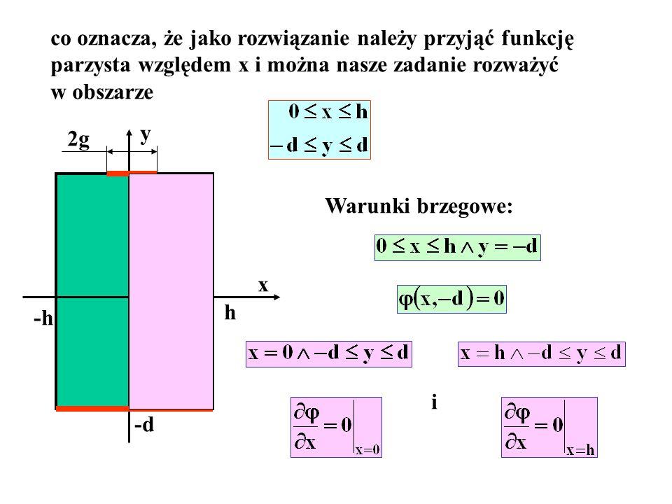 co oznacza, że jako rozwiązanie należy przyjąć funkcję parzysta względem x i można nasze zadanie rozważyć w obszarze -h h d -d x y 2g Warunki brzegowe