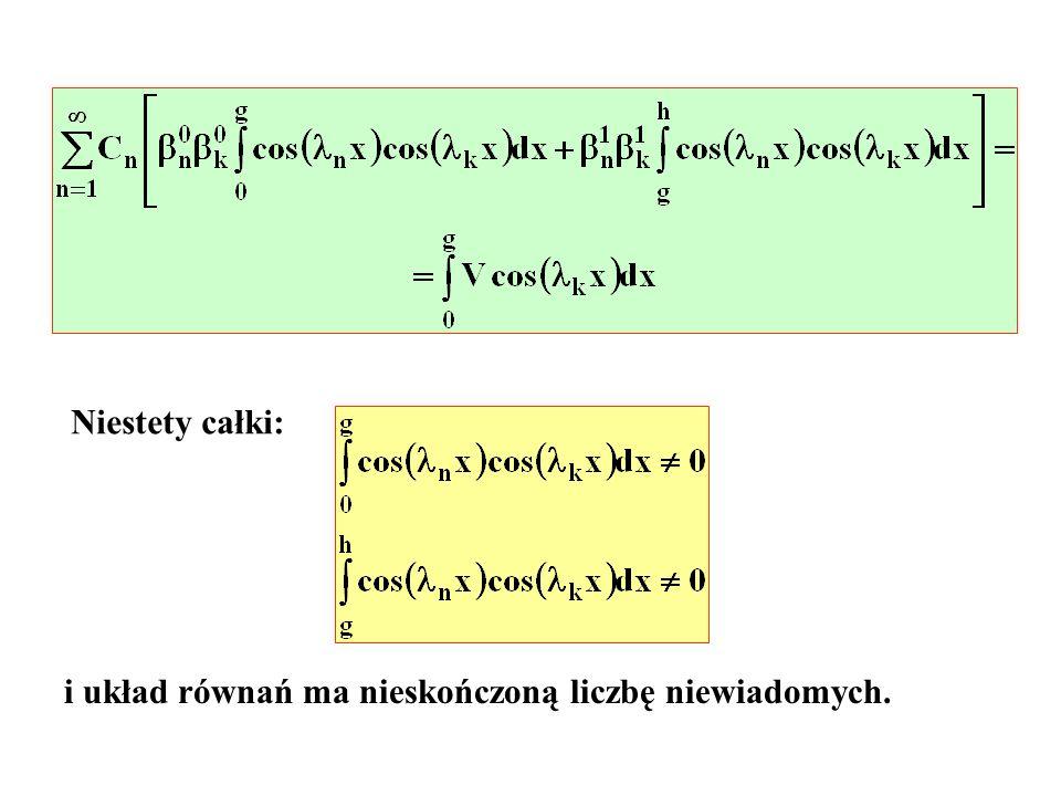 Niestety całki: i układ równań ma nieskończoną liczbę niewiadomych.