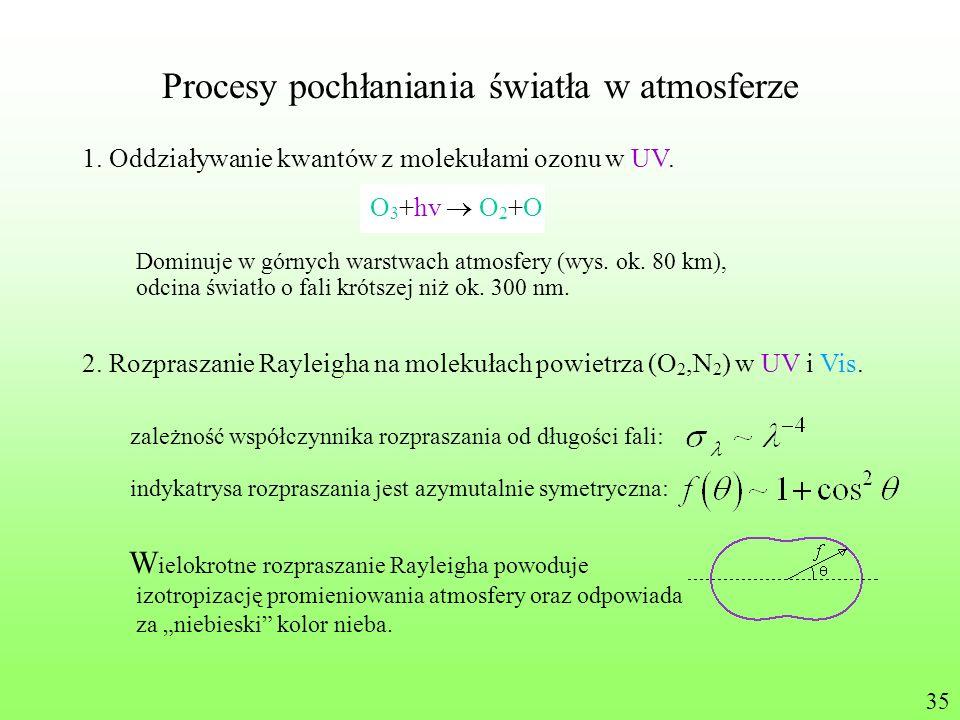 Procesy pochłaniania światła w atmosferze 1. Oddziaływanie kwantów z molekułami ozonu w UV. O 3 +hv O 2 +O Dominuje w górnych warstwach atmosfery (wys