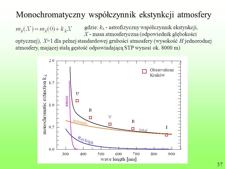 Monochromatyczny współczynnik ekstynkcji atmosfery gdzie: k - astrofizyczny współczynnik ekstynkcji, X - masa atmosferyczna (odpowiednik głębokości op