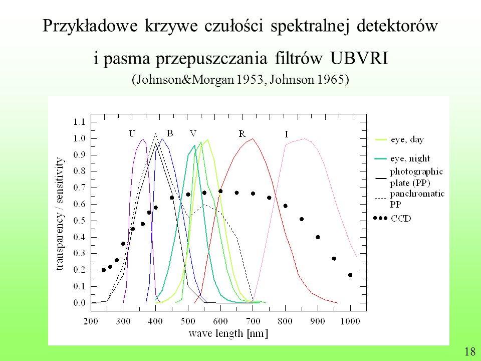 Przykładowe krzywe czułości spektralnej detektorów i pasma przepuszczania filtrów UBVRI (Johnson&Morgan 1953, Johnson 1965) 18