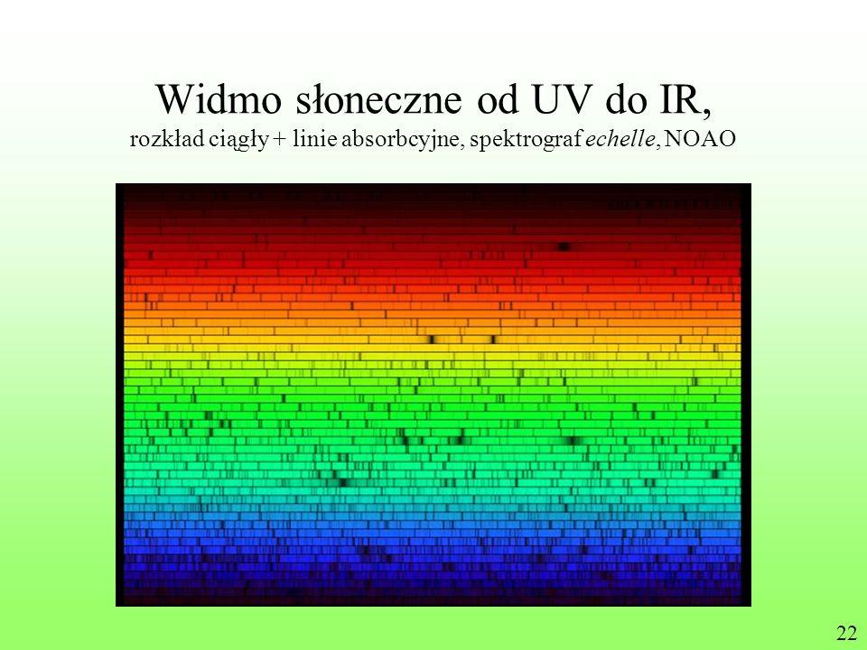 Widmo słoneczne od UV do IR, rozkład ciągły + linie absorbcyjne, spektrograf echelle, NOAO 22