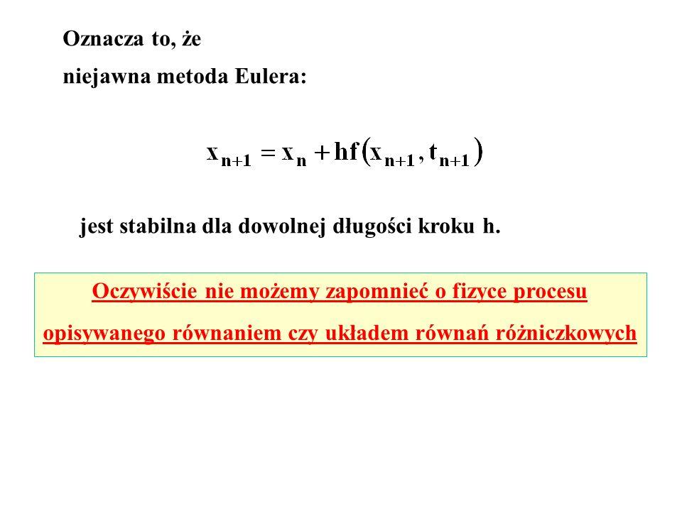 Oznacza to, że niejawna metoda Eulera: jest stabilna dla dowolnej długości kroku h.