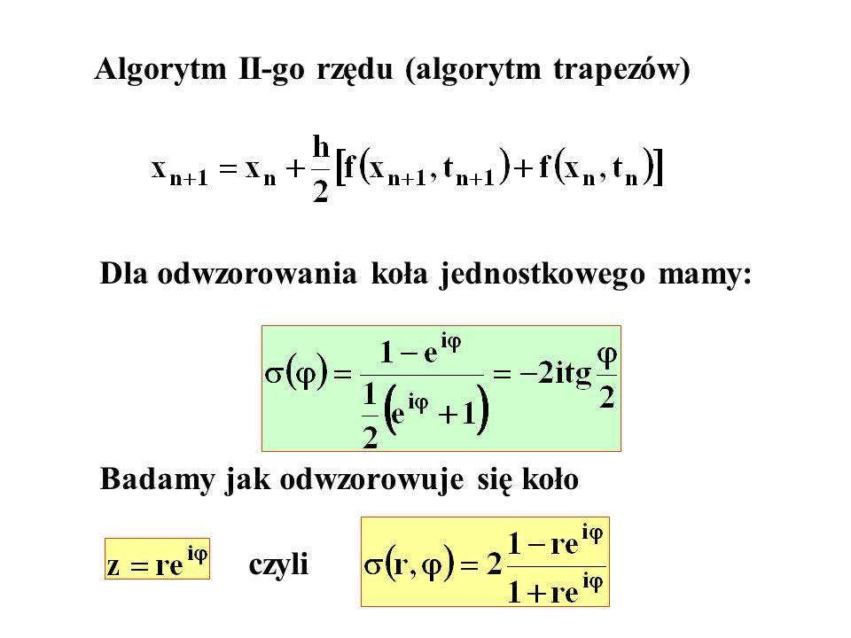 Algorytm II-go rzędu (algorytm trapezów) Dla odwzorowania koła jednostkowego mamy: Badamy jak odwzorowuje się koło czyli