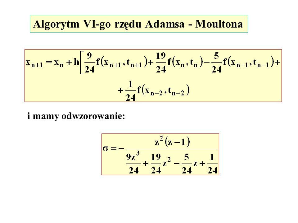 Algorytm VI-go rzędu Adamsa - Moultona i mamy odwzorowanie: