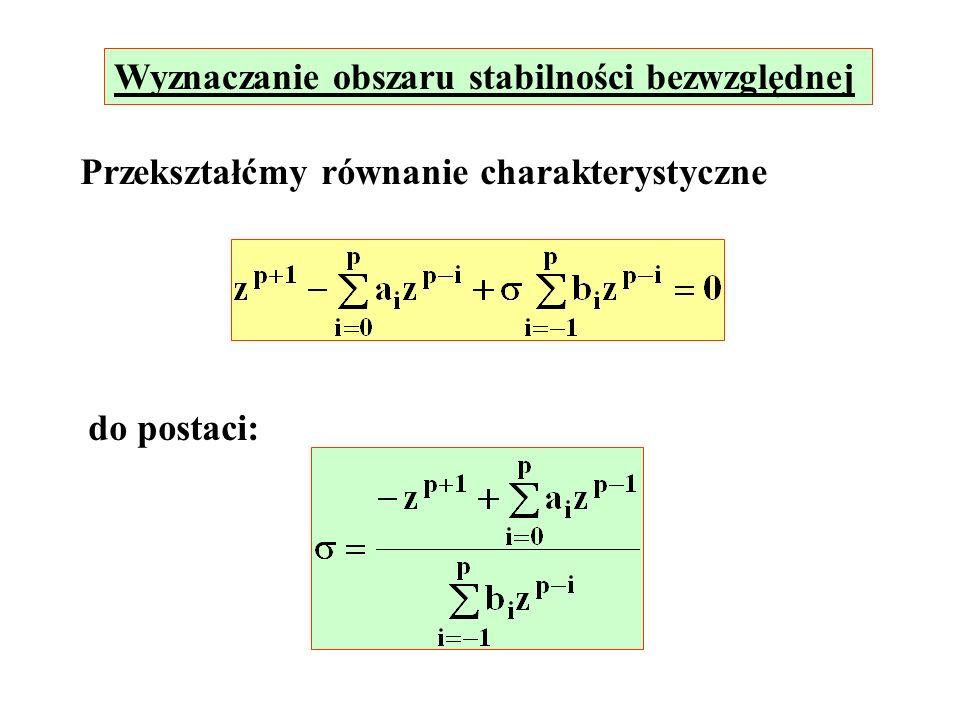 Wyznaczanie obszaru stabilności bezwzględnej Przekształćmy równanie charakterystyczne do postaci: