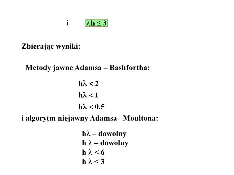 i Zbierając wyniki: Metody jawne Adamsa – Bashfortha: i algorytm niejawny Adamsa –Moultona: h – dowolny h < 6 h < 3