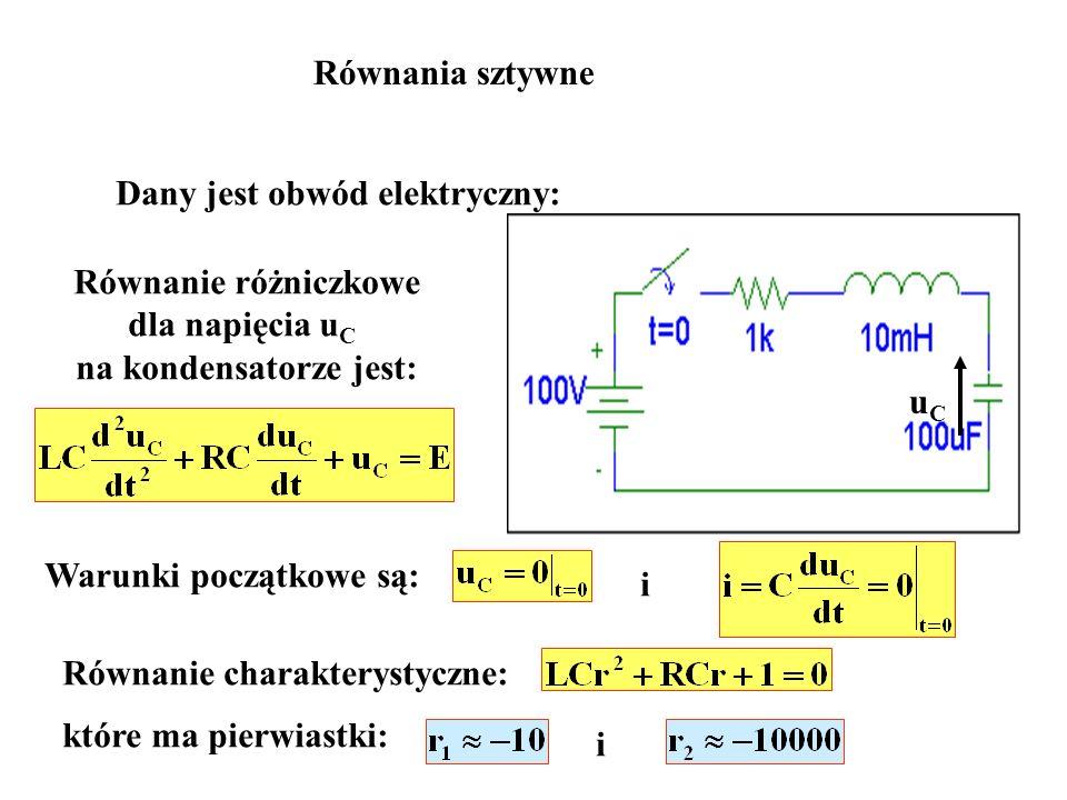 Równania sztywne Dany jest obwód elektryczny: uCuC Równanie różniczkowe dla napięcia u C na kondensatorze jest: Warunki początkowe są: i Równanie charakterystyczne: które ma pierwiastki: i