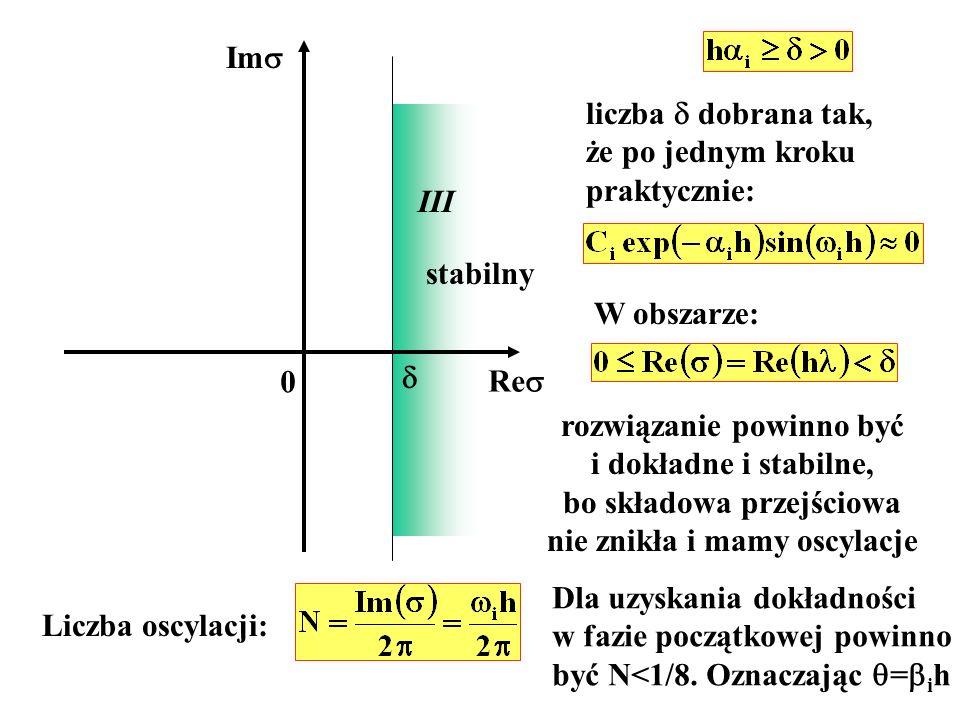 Im Re III stabilny liczba dobrana tak, że po jednym kroku praktycznie: 0 W obszarze: rozwiązanie powinno być i dokładne i stabilne, bo składowa przejściowa nie znikła i mamy oscylacje Liczba oscylacji: Dla uzyskania dokładności w fazie początkowej powinno być N<1/8.