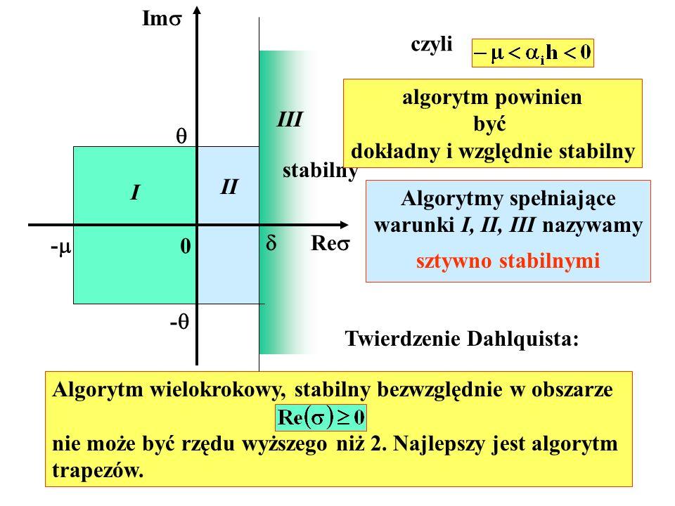 Algorytm wielokrokowy, stabilny bezwzględnie w obszarze nie może być rzędu wyższego niż 2.