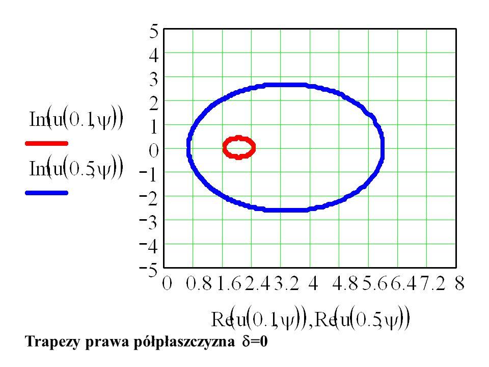 Trapezy prawa półpłaszczyzna =0