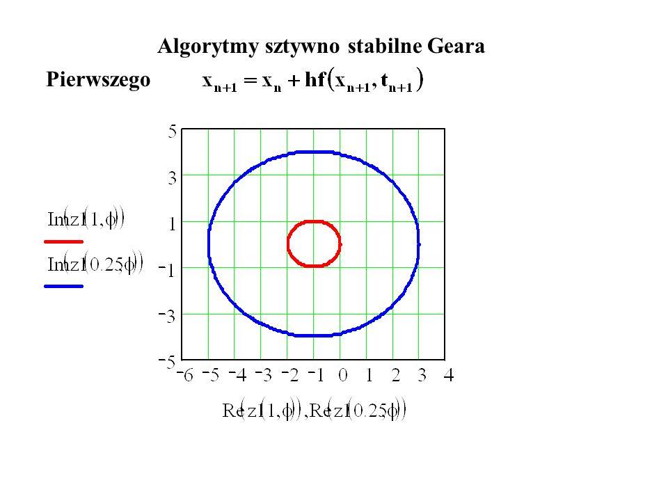 Algorytmy sztywno stabilne Geara Pierwszego