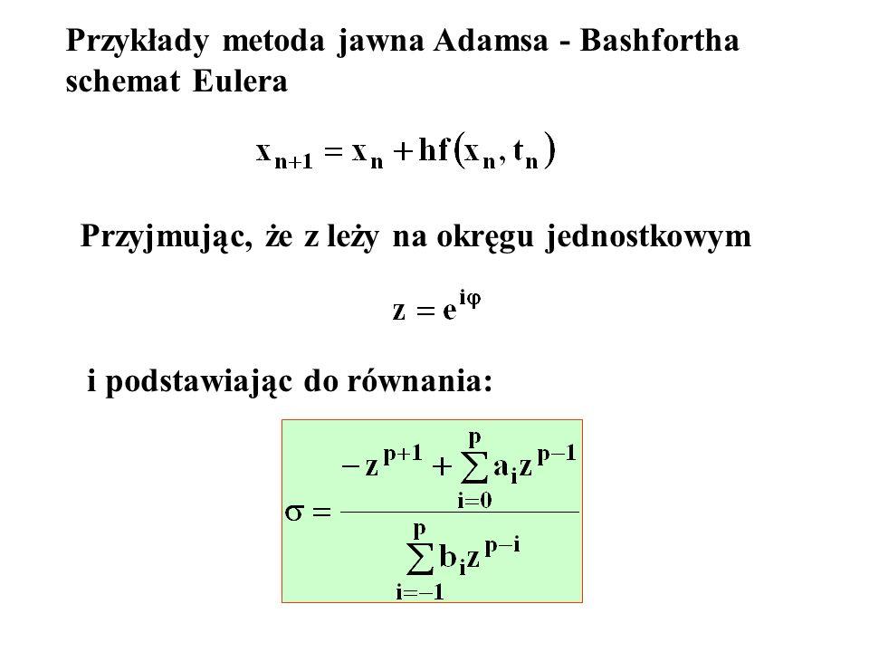 Wnętrze koła odwzorowuje się na prawą półpłaszczyznę co oznacza, że jeżeli rozwiązanie równania jest stabilne, czyli Re( ) 0, to krok całkowania h może być dowolny.