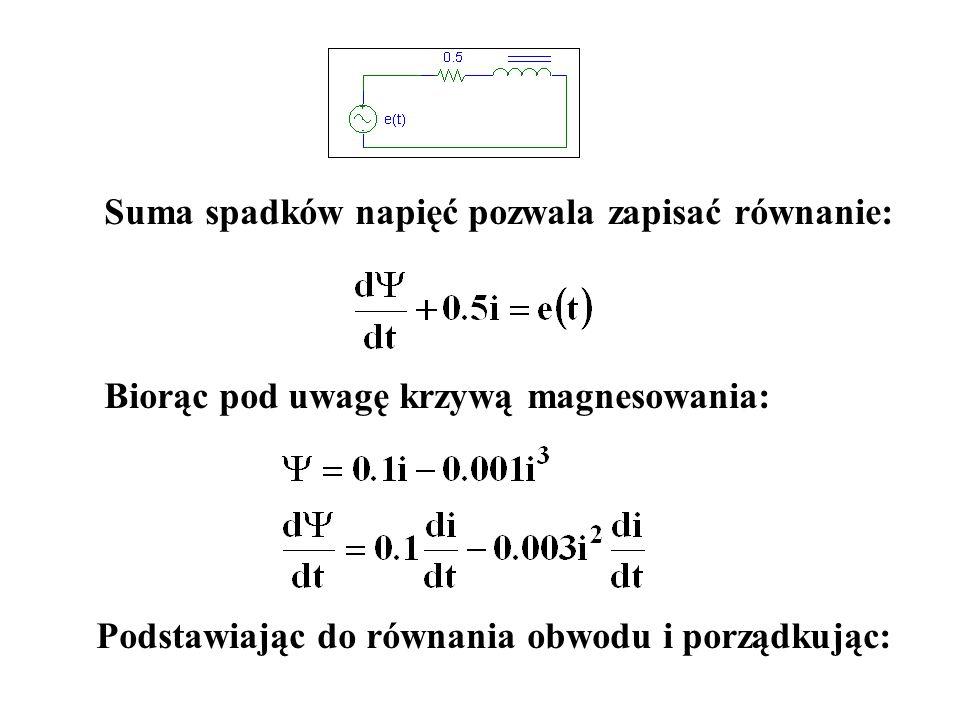 Suma spadków napięć pozwala zapisać równanie: Biorąc pod uwagę krzywą magnesowania: Podstawiając do równania obwodu i porządkując: