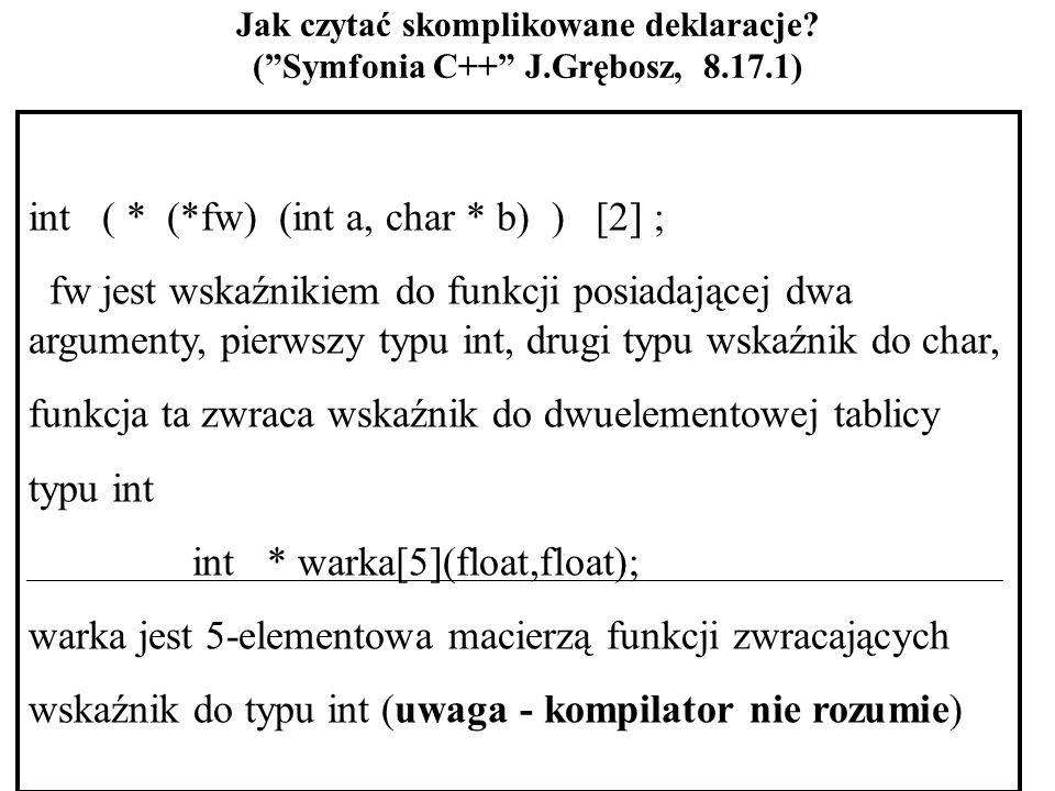Jak czytać skomplikowane deklaracje? (Symfonia C++ J.Grębosz, 8.17.1) int ( * (*fw) (int a, char * b) ) [2] ; fw jest wskaźnikiem do funkcji posiadają