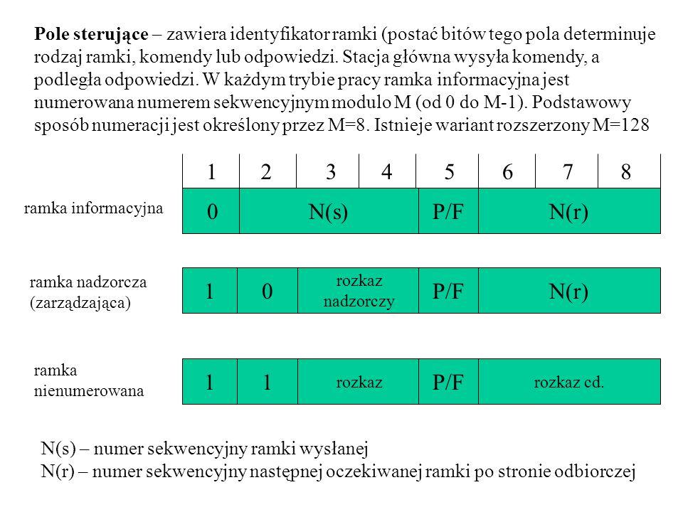 Pole sterujące – zawiera identyfikator ramki (postać bitów tego pola determinuje rodzaj ramki, komendy lub odpowiedzi. Stacja główna wysyła komendy, a