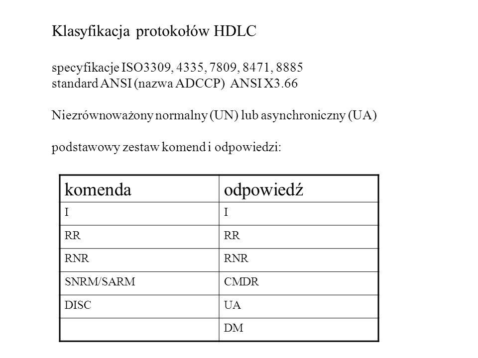 Klasyfikacja protokołów HDLC specyfikacje ISO3309, 4335, 7809, 8471, 8885 standard ANSI (nazwa ADCCP) ANSI X3.66 Niezrównoważony normalny (UN) lub asy