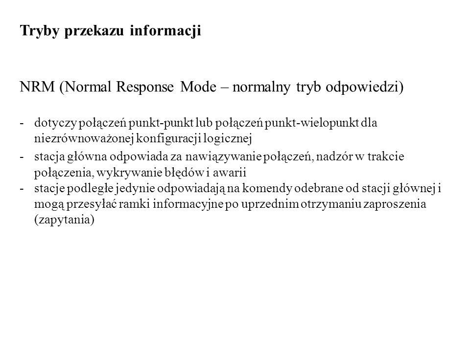 Tryby przekazu informacji NRM (Normal Response Mode – normalny tryb odpowiedzi) -dotyczy połączeń punkt-punkt lub połączeń punkt-wielopunkt dla niezró