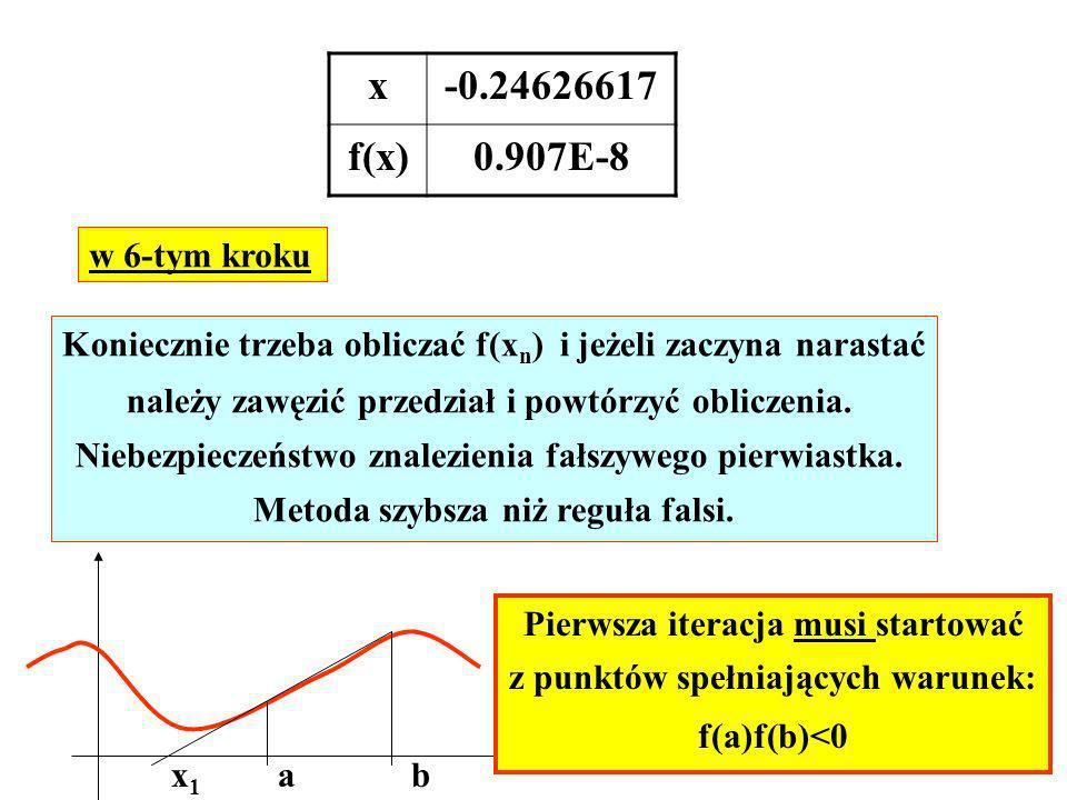 x-0.24626617 f(x)0.907E-8 w 6-tym kroku Koniecznie trzeba obliczać f(x n ) i jeżeli zaczyna narastać należy zawęzić przedział i powtórzyć obliczenia.