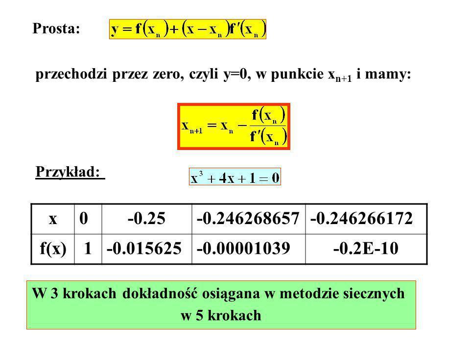 Prosta: przechodzi przez zero, czyli y=0, w punkcie x n+1 i mamy: Przykład: x0-0.25-0.246268657-0.246266172 f(x)1-0.015625-0.00001039-0.2E-10 W 3 krok