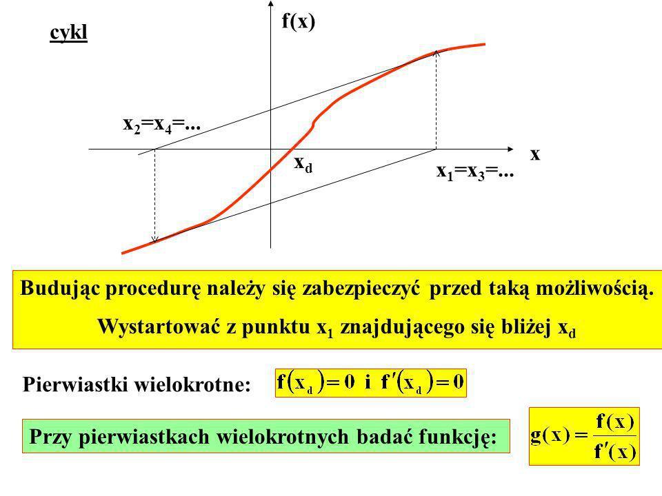 cykl x f(x) x 1 =x 3 =... x 2 =x 4 =... xdxd Budując procedurę należy się zabezpieczyć przed taką możliwością. Wystartować z punktu x 1 znajdującego s