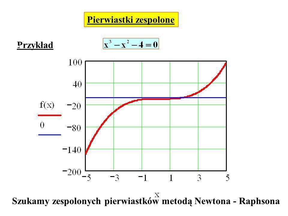Pierwiastki zespolone Przykład Szukamy zespolonych pierwiastków metodą Newtona - Raphsona
