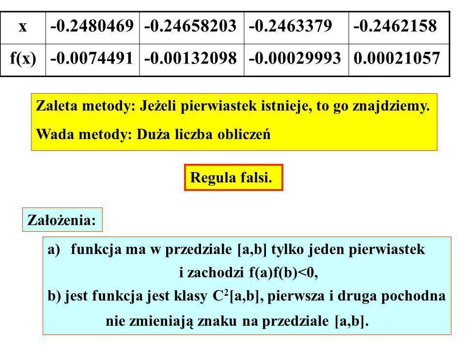 x-0.2480469-0.24658203-0.2463379-0.2462158 f(x)-0.0074491-0.00132098-0.000299930.00021057 Zaleta metody: Jeżeli pierwiastek istnieje, to go znajdziemy