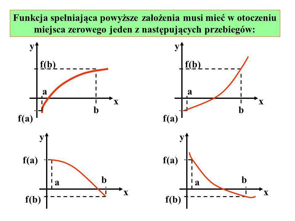 Funkcja spełniająca powyższe założenia musi mieć w otoczeniu miejsca zerowego jeden z następujących przebiegów: f(a) a b f(b) x y f(a) a b f(b) x y f(