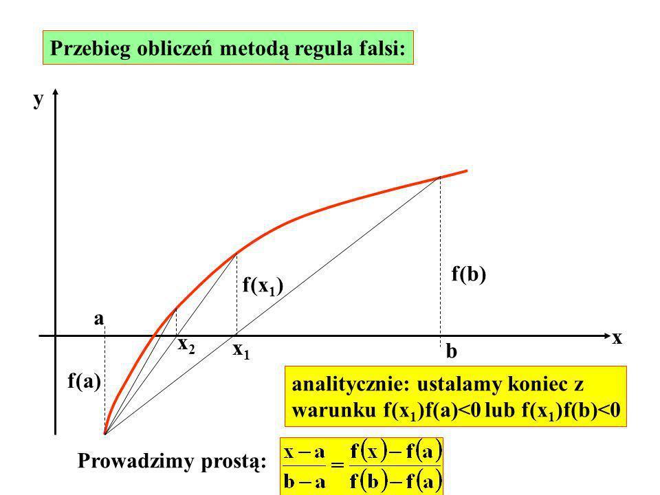 Przebieg obliczeń metodą regula falsi: x y a b f(a) f(b) x1x1 f(x 1 ) x2x2 analitycznie: ustalamy koniec z warunku f(x 1 )f(a)<0 lub f(x 1 )f(b)<0 Pro