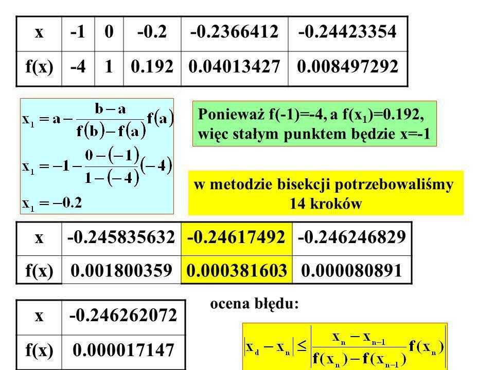 x0-0.2-0.2366412-0.24423354 f(x)-410.1920.040134270.008497292 Ponieważ f(-1)=-4, a f(x 1 )=0.192, więc stałym punktem będzie x=-1 x-0.245835632-0.2461