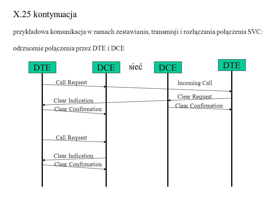 X.25 kontynuacja przykładowa komunikacja w ramach zestawiania, transmisji i rozłączania połączenia SVC: odrzucenie połączenia przez DTE i DCE sieć DCE