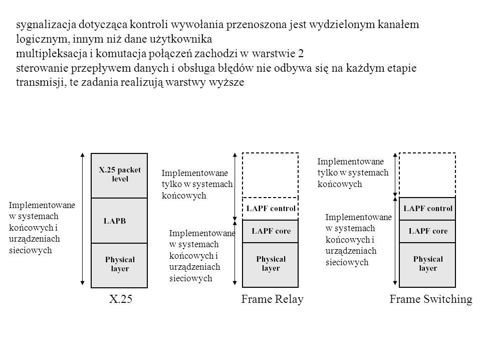 sygnalizacja dotycząca kontroli wywołania przenoszona jest wydzielonym kanałem logicznym, innym niż dane użytkownika multipleksacja i komutacja połącz