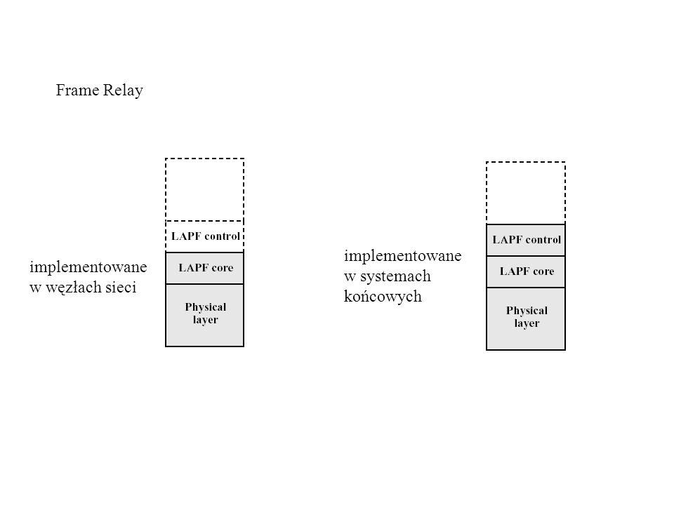 Frame Relay implementowane w węzłach sieci implementowane w systemach końcowych