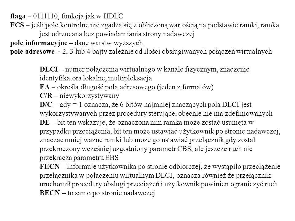 flaga – 0111110, funkcja jak w HDLC FCS – jeśli pole kontrolne nie zgadza się z obliczoną wartością na podstawie ramki, ramka jest odrzucana bez powia