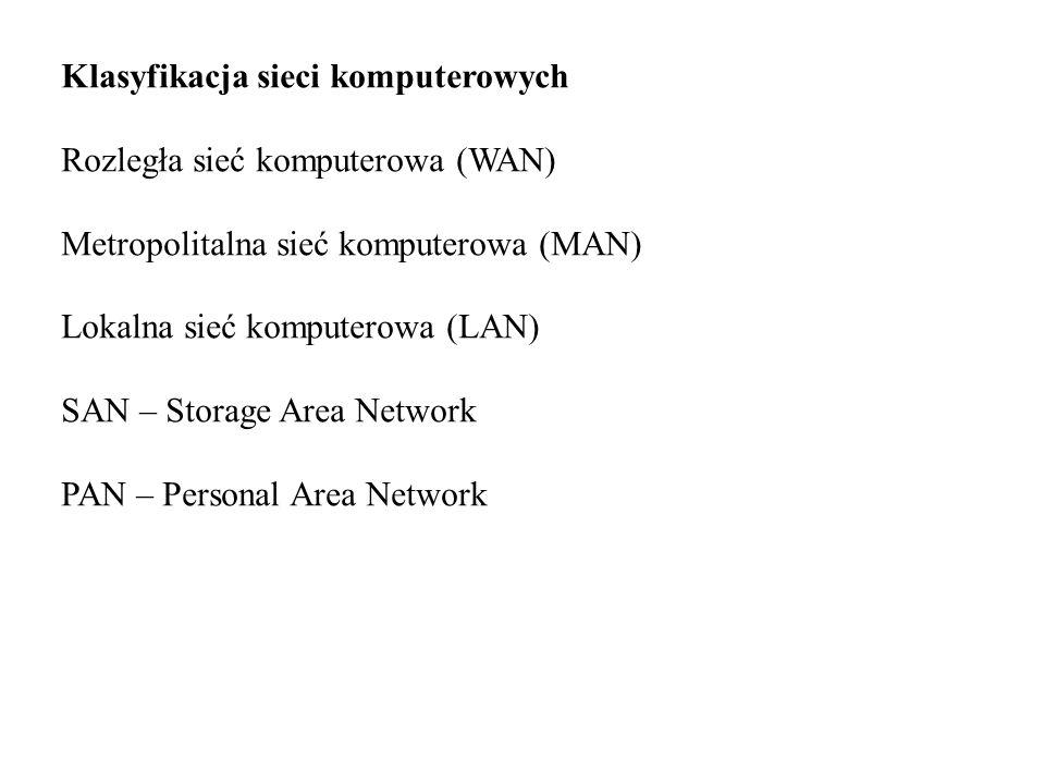 Klasyfikacja sieci komputerowych Rozległa sieć komputerowa (WAN) Metropolitalna sieć komputerowa (MAN) Lokalna sieć komputerowa (LAN) SAN – Storage Ar