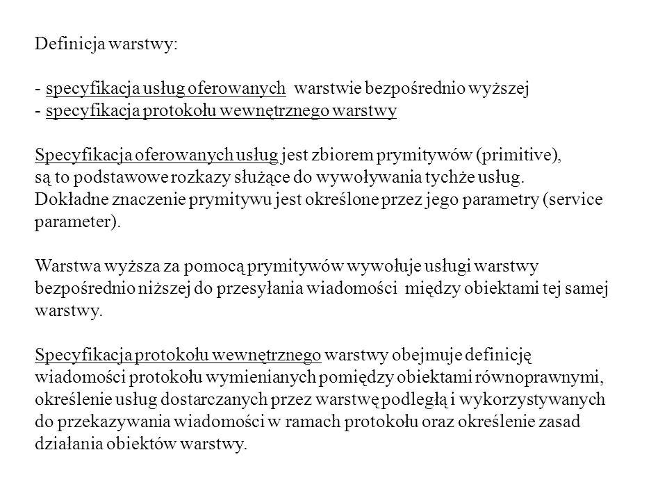 Definicja warstwy: - specyfikacja usług oferowanych warstwie bezpośrednio wyższej - specyfikacja protokołu wewnętrznego warstwy Specyfikacja oferowany