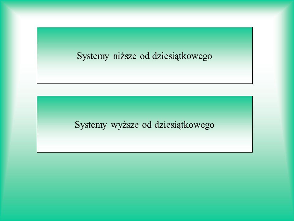 Wiele okoliczności wskazuje na to, że system kopowy nie był systemem popularnym.
