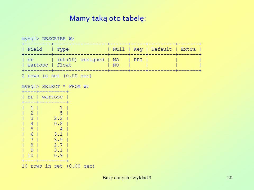 Bazy danych - wykład 920 mysql> DESCRIBE W; +---------+------------------+------+-----+---------+-------+ | Field | Type | Null | Key | Default | Extr