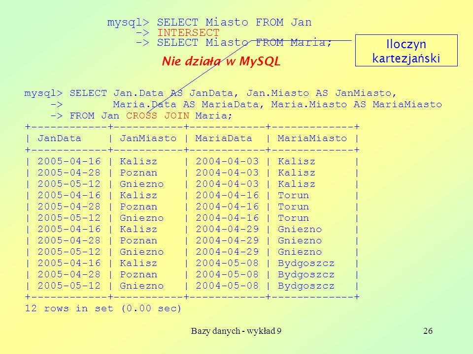 Bazy danych - wykład 926 mysql> SELECT Miasto FROM Jan -> INTERSECT -> SELECT Miasto FROM Maria; Nie dzia ł a w MySQL mysql> SELECT Jan.Data AS JanDat