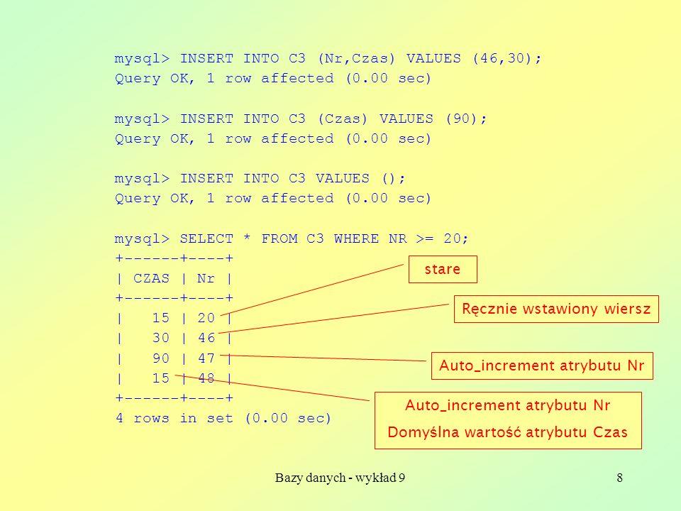 Bazy danych - wykład 98 mysql> INSERT INTO C3 (Nr,Czas) VALUES (46,30); Query OK, 1 row affected (0.00 sec) mysql> INSERT INTO C3 (Czas) VALUES (90);