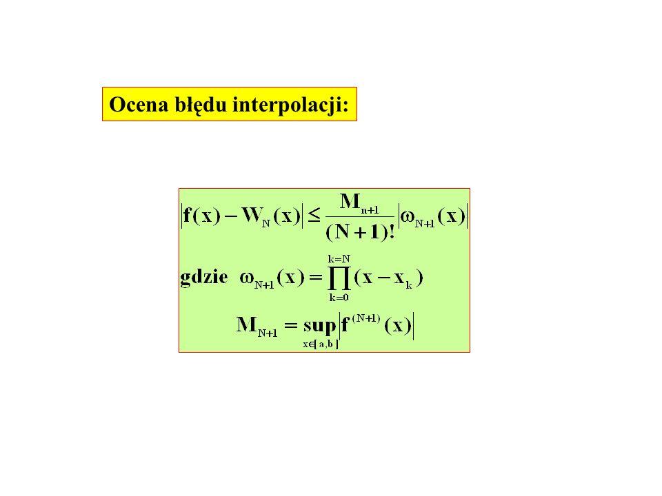 Ocena błędu interpolacji: