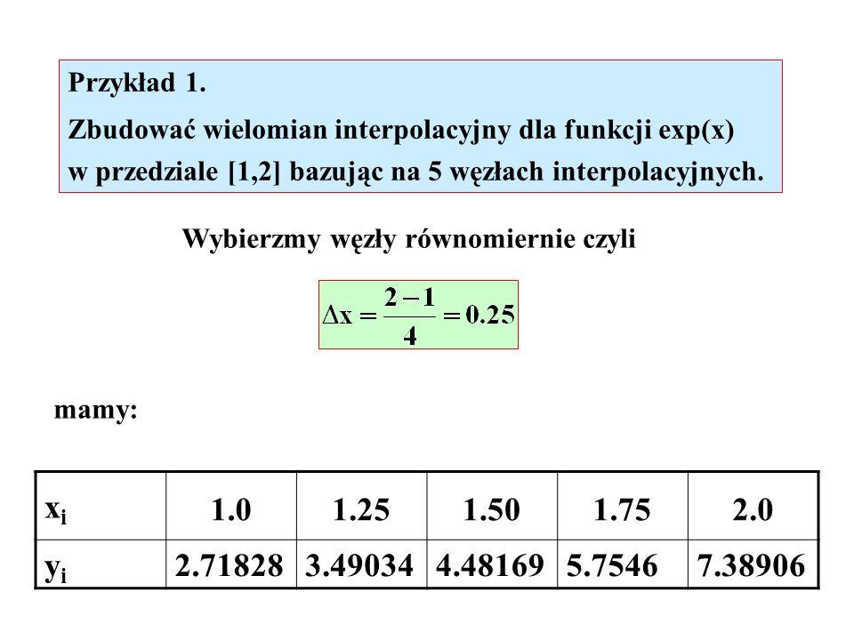 Przykład 1. Zbudować wielomian interpolacyjny dla funkcji exp(x) w przedziale [1,2] bazując na 5 węzłach interpolacyjnych. Wybierzmy węzły równomierni