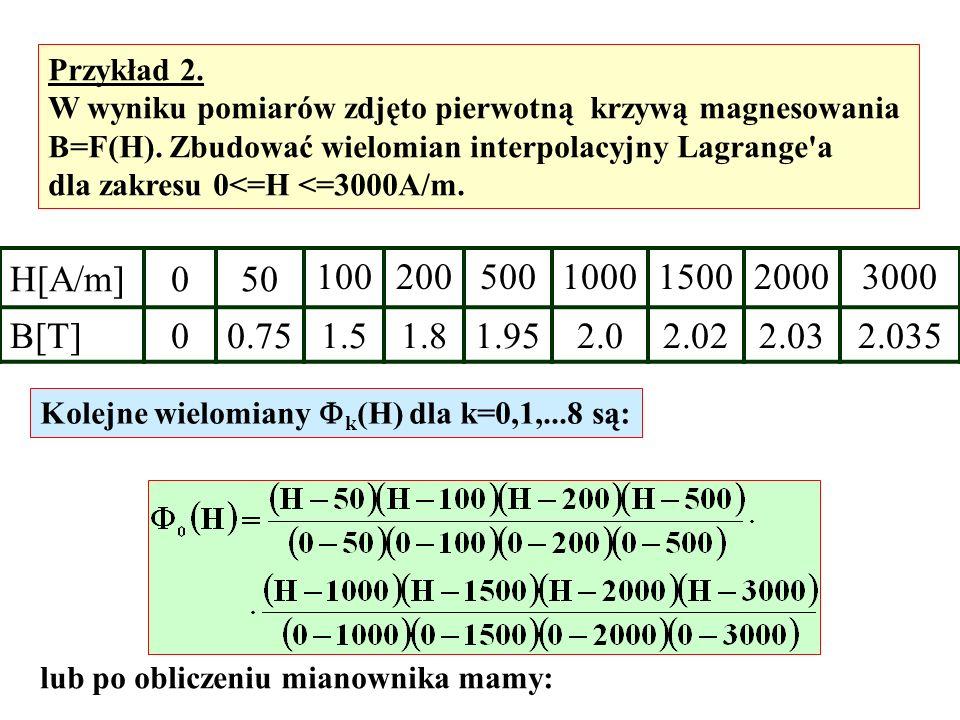 Przykład 2. W wyniku pomiarów zdjęto pierwotną krzywą magnesowania B=F(H). Zbudować wielomian interpolacyjny Lagrange'a dla zakresu 0<=H <=3000A/m. H[
