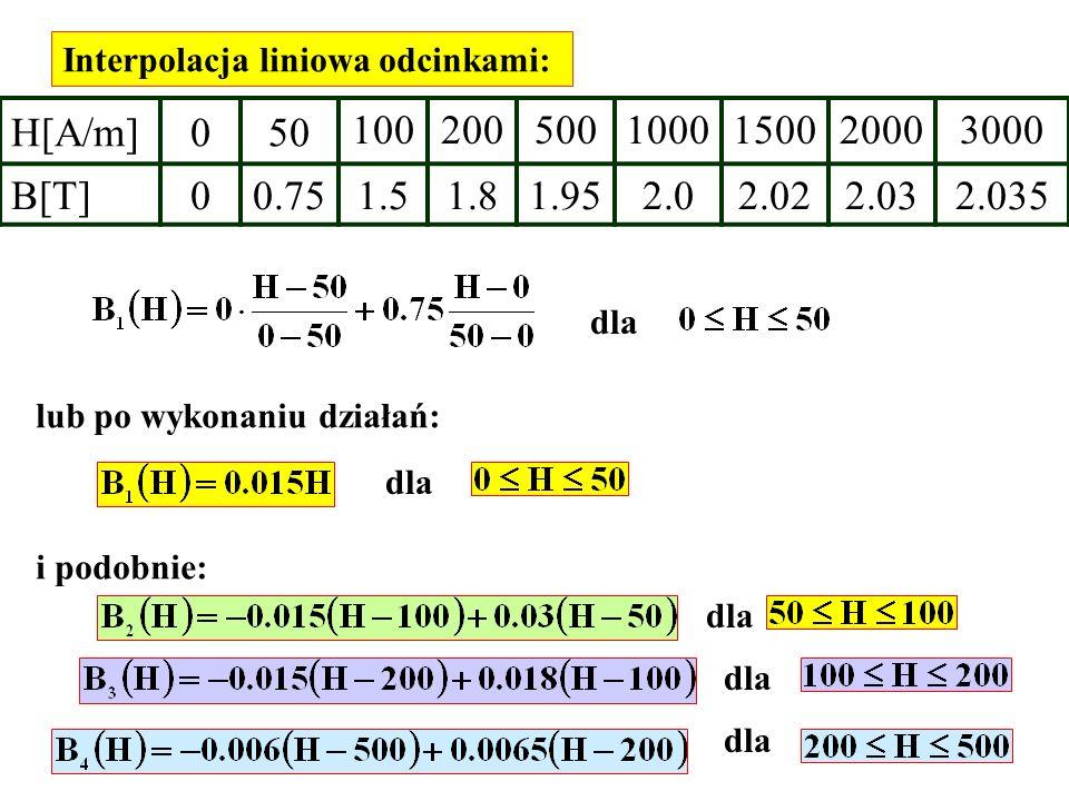 Interpolacja liniowa odcinkami: H[A/m]050 1002005001000150020003000 B[T]00.751.51.81.952.02.022.032.035 dla lub po wykonaniu działań: dla i podobnie: