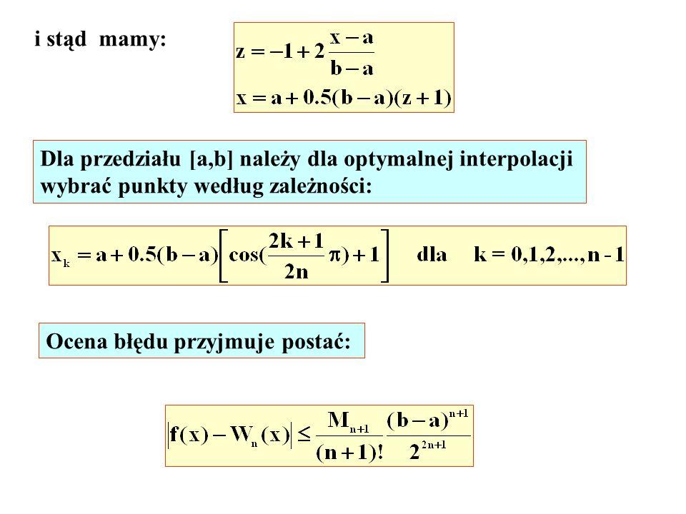 i stąd mamy: Dla przedziału [a,b] należy dla optymalnej interpolacji wybrać punkty według zależności: Ocena błędu przyjmuje postać: