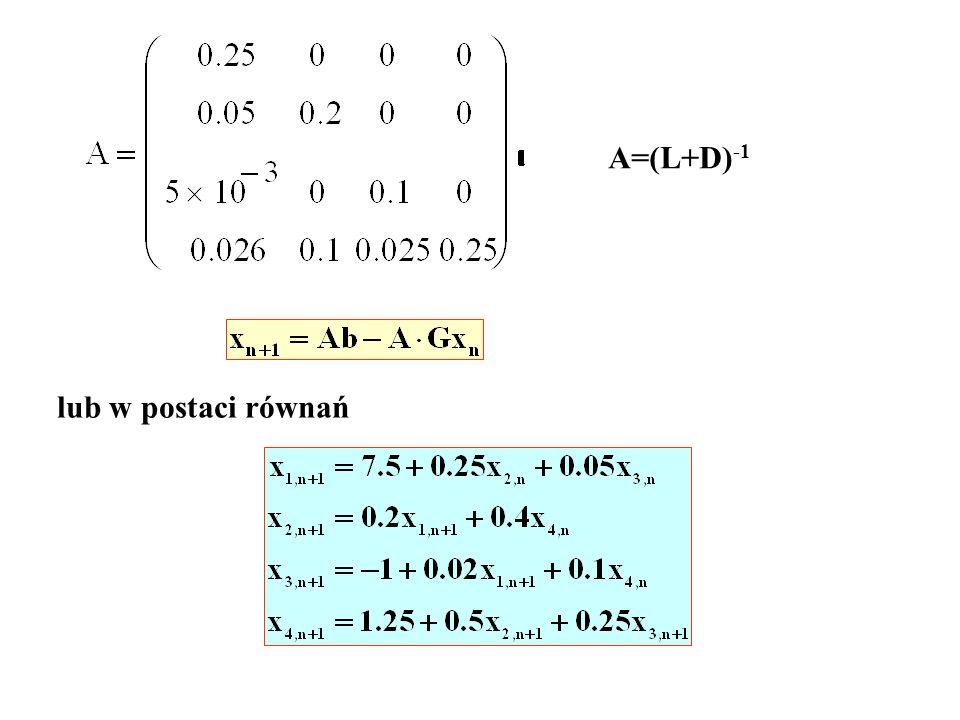 Optymalny dobór węzłów interpolacji.