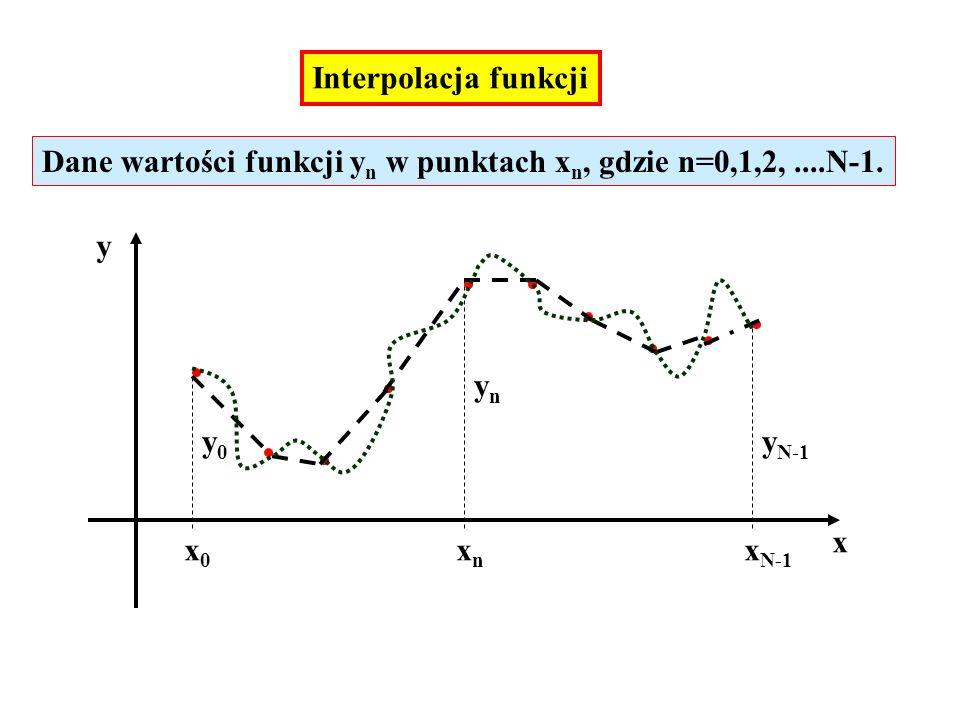 Interpolacja wielomianowa Twierdzenie Istnieje dokładnie jeden wielomian stopnia co najwyżej N (N>=0), który w punktach x 0, x 1,...,x N-1 przyjmuje wartości y 0,y 1,...,y N-1.