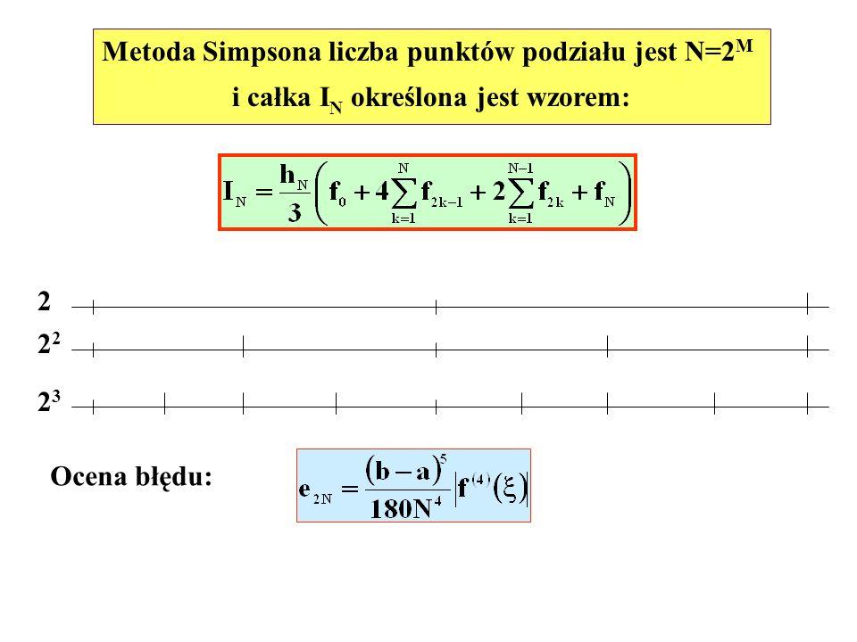 Metoda Simpsona liczba punktów podziału jest N=2 M i całka I N określona jest wzorem: 22223222232 Ocena błędu:
