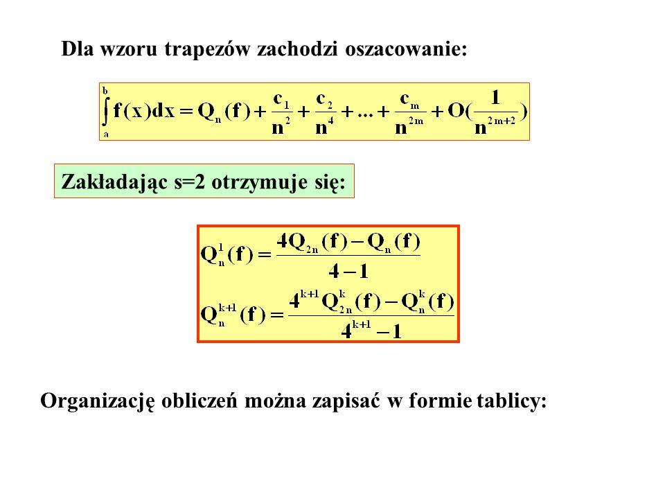 Dla wzoru trapezów zachodzi oszacowanie: Zakładając s=2 otrzymuje się: Organizację obliczeń można zapisać w formie tablicy: